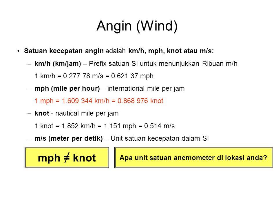 Angin (Wind) •Satuan kecepatan angin adalah km/h, mph, knot atau m/s: –km/h (km/jam) – Prefix satuan SI untuk menunjukkan Ribuan m/h 1 km/h = 0.277 78 m/s = 0.621 37 mph –mph (mile per hour) – international mile per jam 1 mph = 1.609 344 km/h = 0.868 976 knot –knot - nautical mile per jam 1 knot = 1.852 km/h = 1.151 mph = 0.514 m/s –m/s (meter per detik) – Unit satuan kecepatan dalam SI mph = knot Apa unit satuan anemometer di lokasi anda?