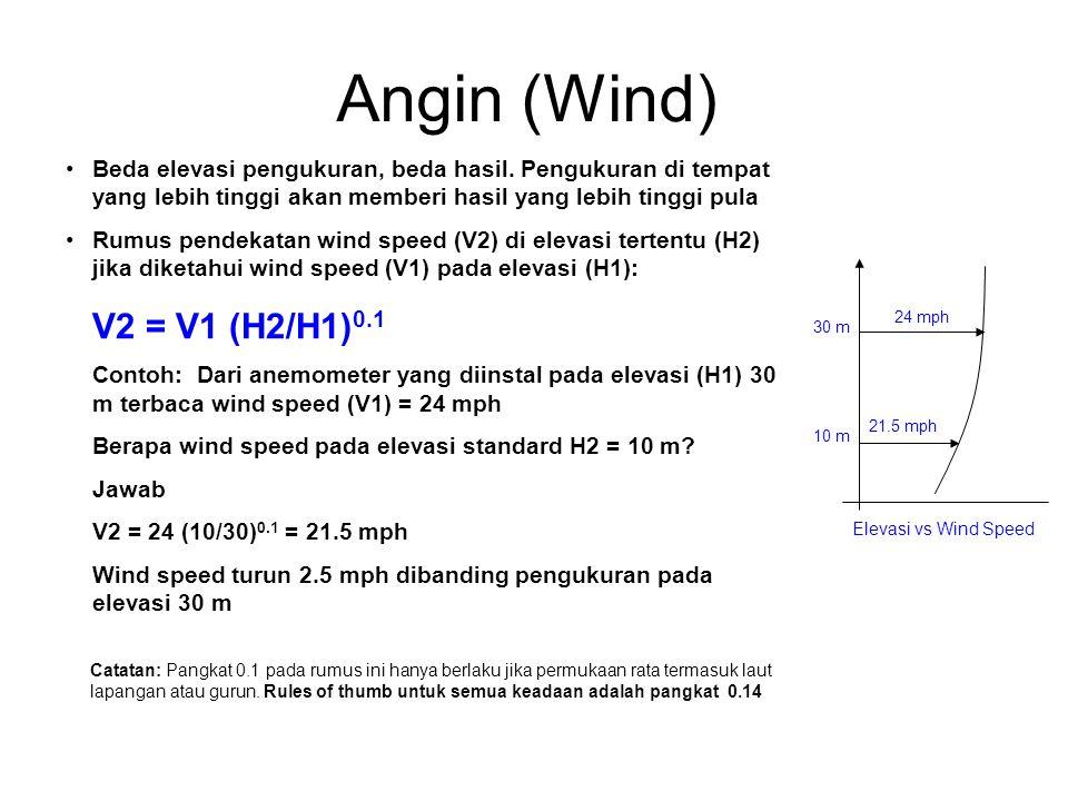 Angin (Wind) •Beda elevasi pengukuran, beda hasil.