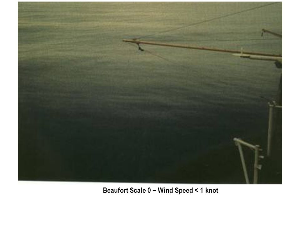 Beaufort Scale 0 – Wind Speed < 1 knot