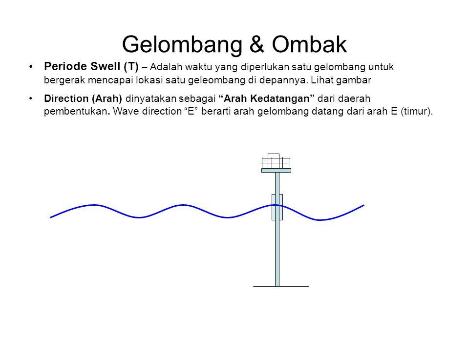 Gelombang & Ombak •Periode Swell (T) – Adalah waktu yang diperlukan satu gelombang untuk bergerak mencapai lokasi satu geleombang di depannya.
