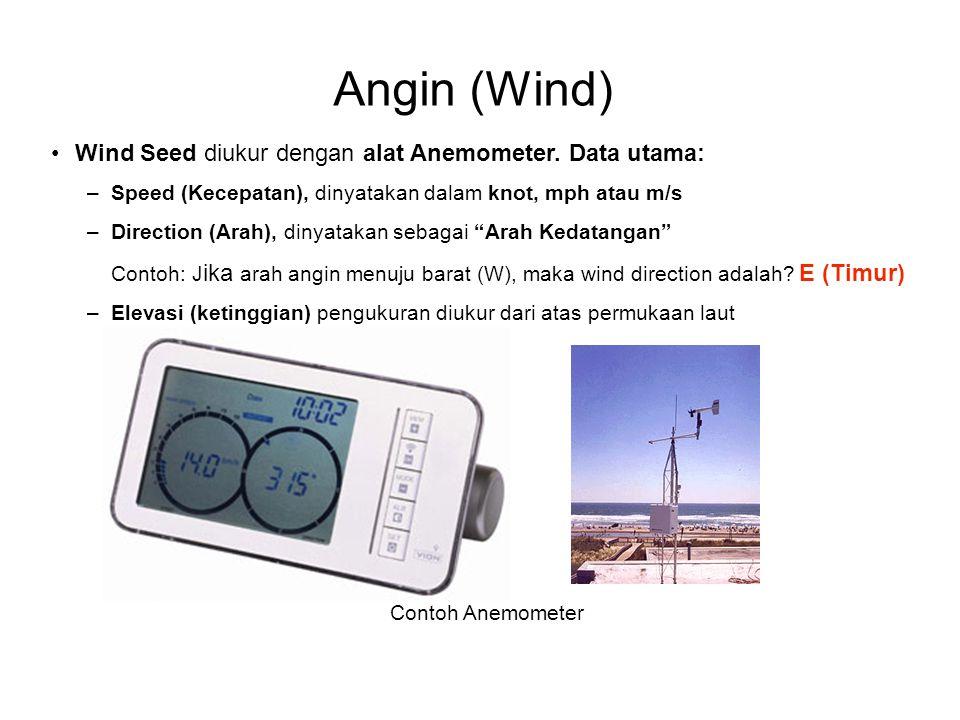 Angin (Wind) •Wind Seed diukur dengan alat Anemometer.