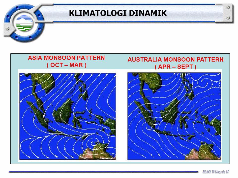 ASIA MONSOON PATTERN ( OCT – MAR ) AUSTRALIA MONSOON PATTERN ( APR – SEPT ) KLIMATOLOGI DINAMIK