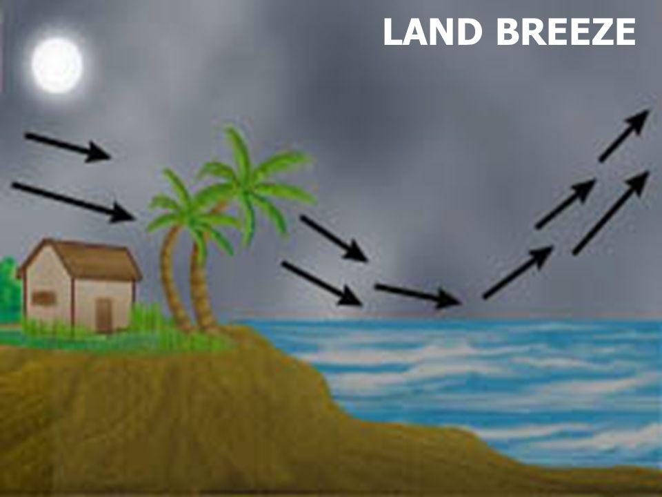 Fungsi alat: Pencatat Arah dan Kecepatan Angin Sesaat Satuan: Arah Angin ( 8 mata angin ) Kecepatan Angin : Knots.