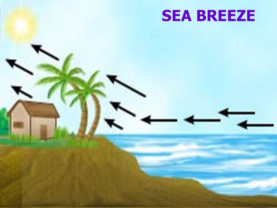 Radiasi Bumi Penguapan dan Transfer energi Pembentukan Awan Radiasi Atmosfer H u j a n L a u t Radiasi Matahari