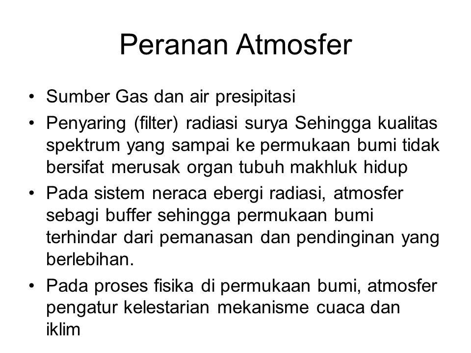 Peranan Atmosfer •Sumber Gas dan air presipitasi •Penyaring (filter) radiasi surya Sehingga kualitas spektrum yang sampai ke permukaan bumi tidak bers