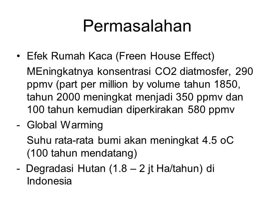 Permasalahan •Efek Rumah Kaca (Freen House Effect) MEningkatnya konsentrasi CO2 diatmosfer, 290 ppmv (part per million by volume tahun 1850, tahun 200