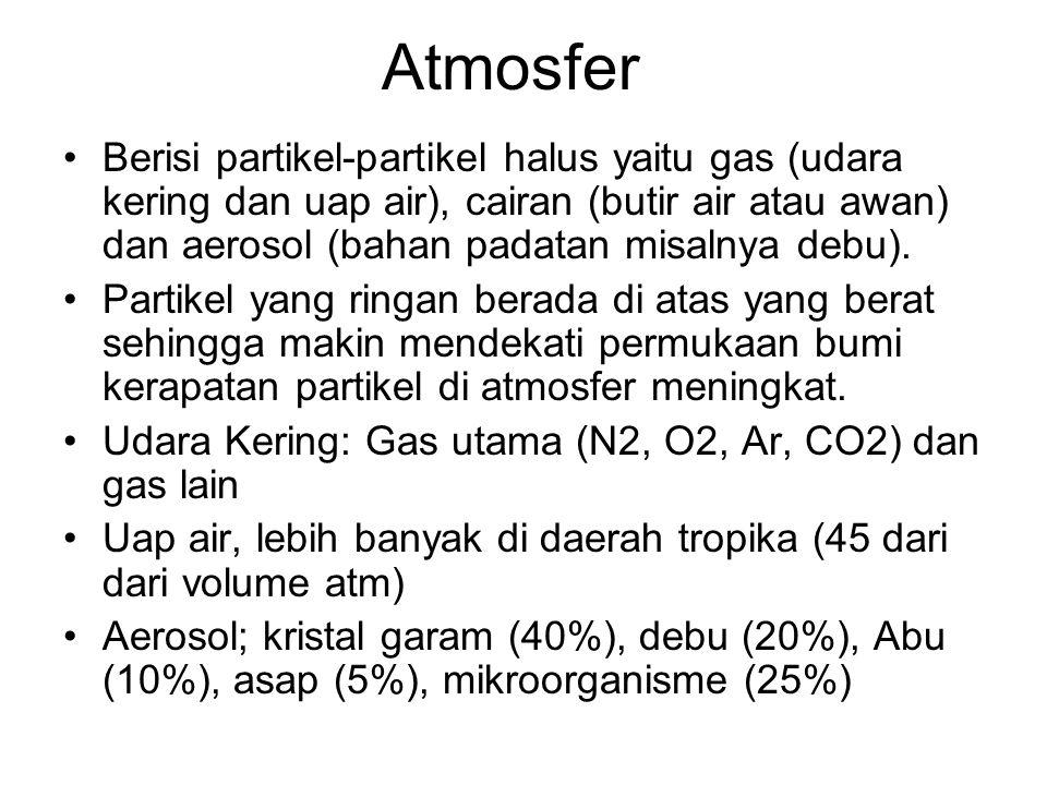 Atmosfer •Berisi partikel-partikel halus yaitu gas (udara kering dan uap air), cairan (butir air atau awan) dan aerosol (bahan padatan misalnya debu).