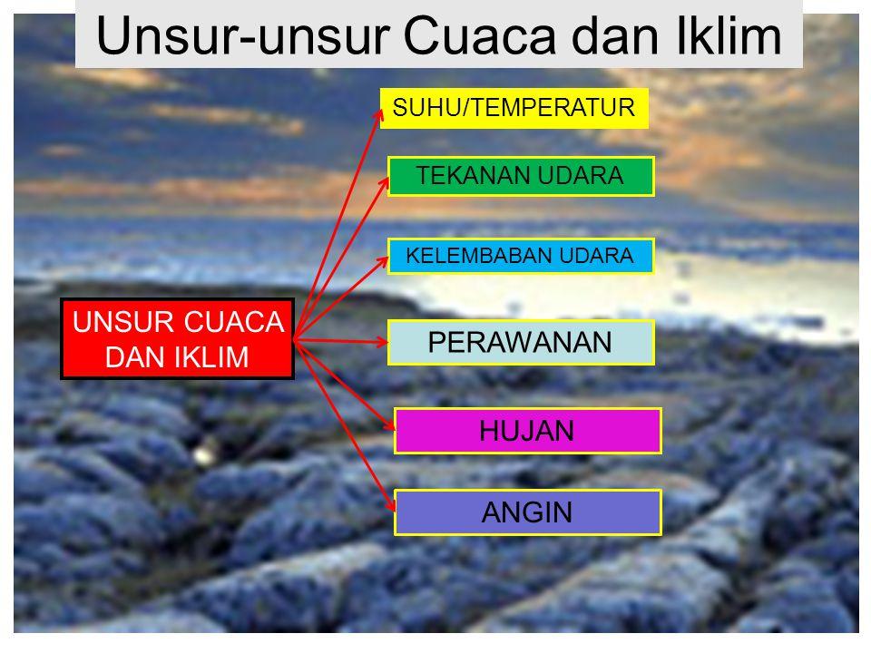 Unsur-unsur Cuaca dan Iklim UNSUR CUACA DAN IKLIM SUHU/TEMPERATUR TEKANAN UDARA KELEMBABAN UDARA PERAWANAN HUJAN ANGIN