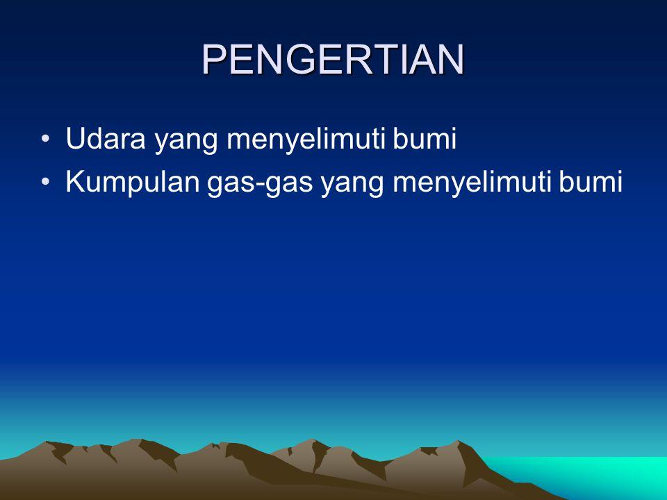 Komposisi gas pembentuk atmosfer Gas SimbolVolume (%) Nitrogen Oksigen Argon Karbondioksida Neon Methan Helium Hidrogen Xenon Ozon N 2 O 2 Ar CO 2 Ne CH 4 He H 2 Xe O 3 78,08 20,95 0,93 0,035 0,0018 0,00017 0,0005 0,00005 0,000009 0,000004