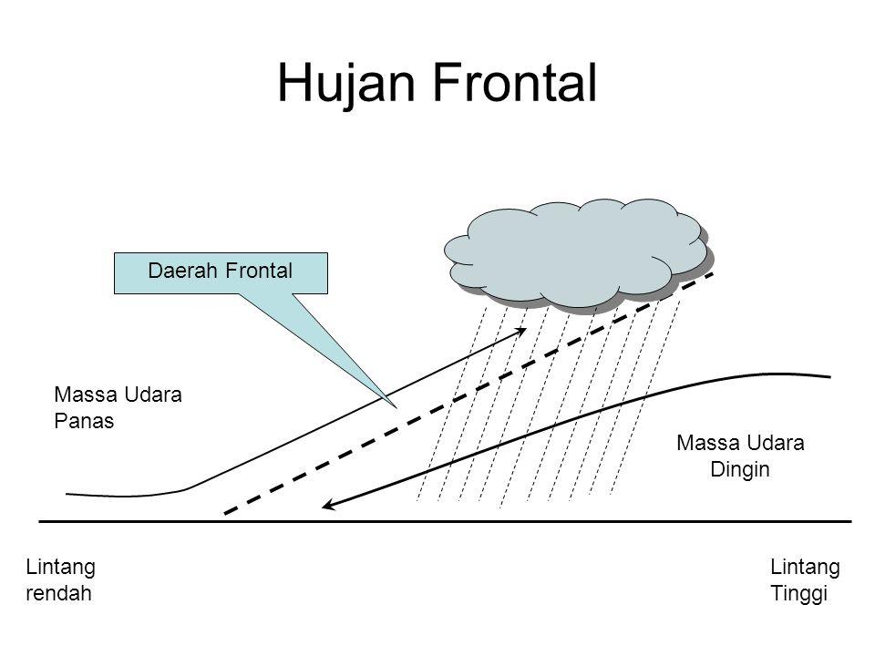 Hujan Frontal Massa Udara Panas Massa Udara Dingin Lintang rendah Lintang Tinggi Daerah Frontal