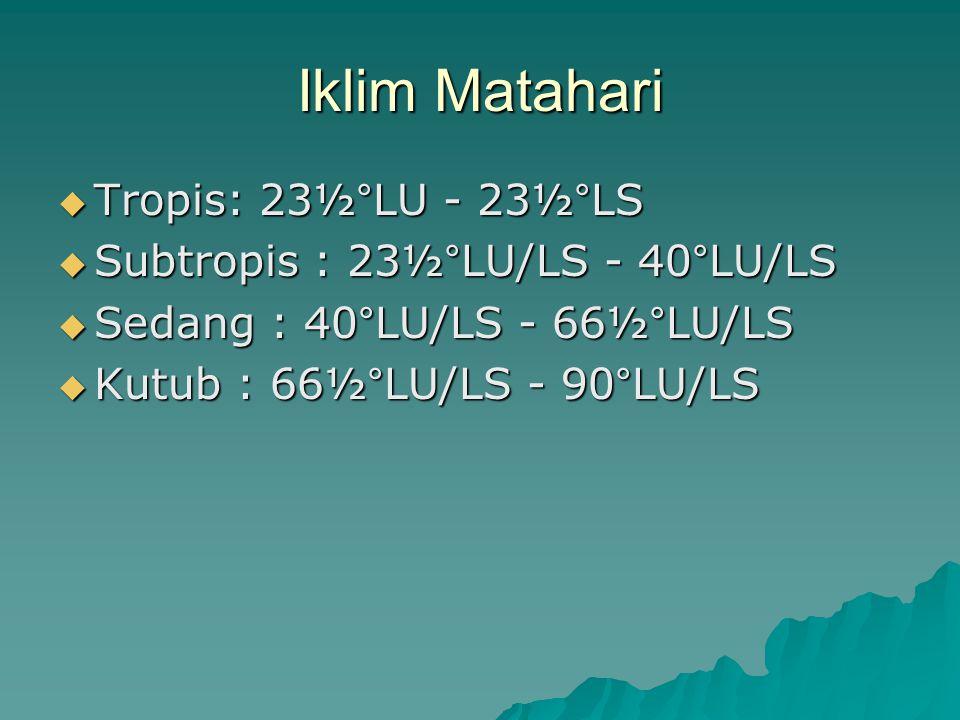 Iklim Matahari  Tropis: 23½°LU - 23½°LS  Subtropis : 23½°LU/LS - 40°LU/LS  Sedang : 40°LU/LS - 66½°LU/LS  Kutub : 66½°LU/LS - 90°LU/LS