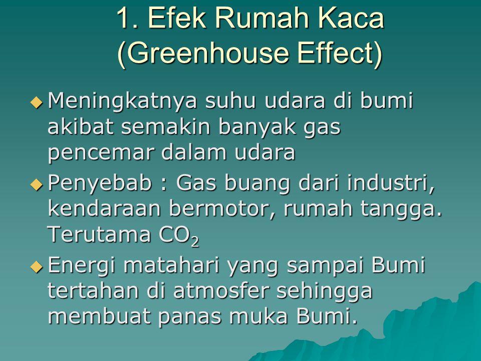 1. Efek Rumah Kaca (Greenhouse Effect)  Meningkatnya suhu udara di bumi akibat semakin banyak gas pencemar dalam udara  Penyebab : Gas buang dari in