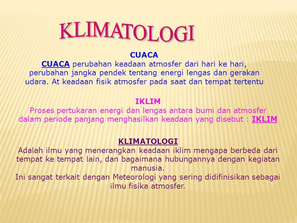 Pengendali iklim dan Anasir-anasir (Anasir Cuaca/Iklim)
