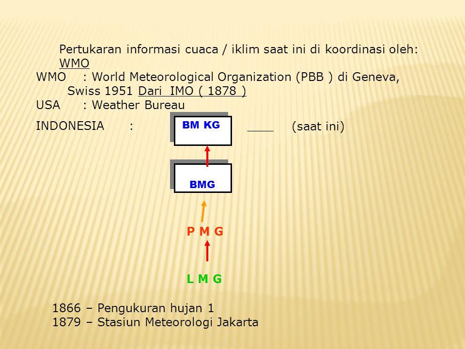 Pertukaran informasi cuaca / iklim saat ini di koordinasi oleh: WMO WMO: World Meteorological Organization (PBB ) di Geneva, Swiss 1951 Dari IMO ( 187