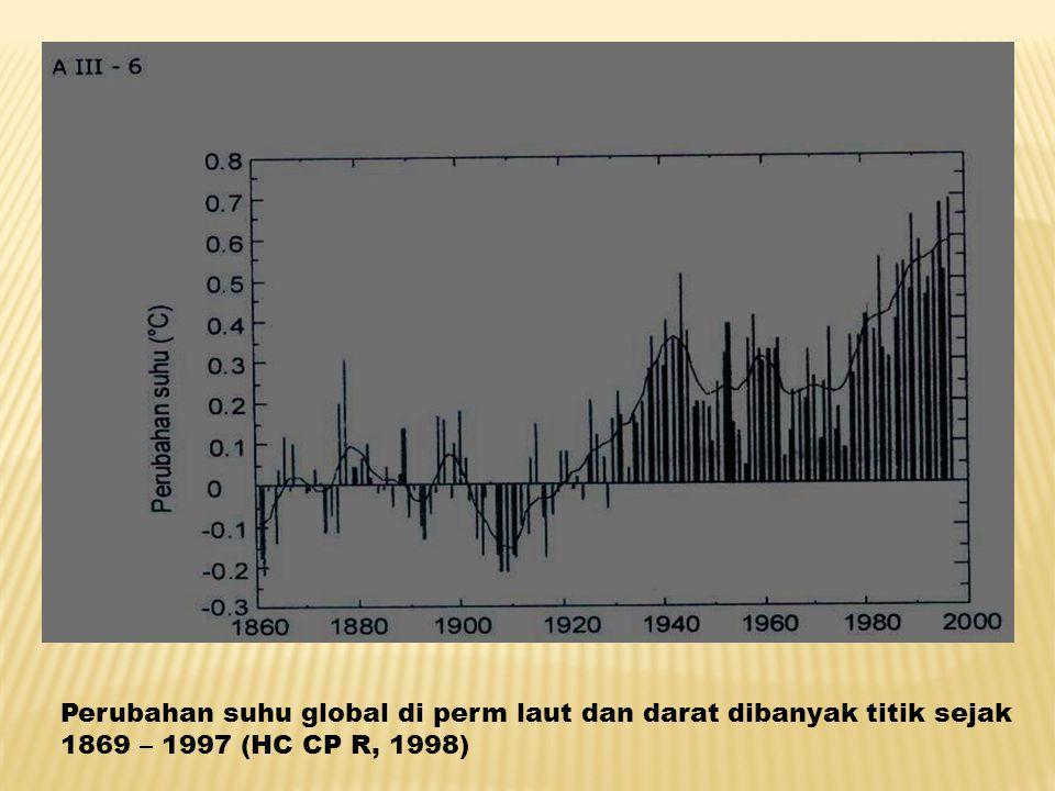Perubahan suhu global di perm laut dan darat dibanyak titik sejak 1869 – 1997 (HC CP R, 1998)