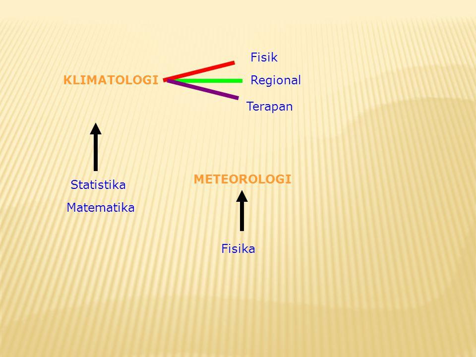 Cuaca Sipnotik/Makro (Sypnotic Climate) Sirkulasi Udara Arus Laut Skala Global Iklim Meso (Meso Climate) Gerakan masa Udara dan Massa Neraca Bahang/Energi •Penyinaran surya •Intensitas Radiasi Surya •Suhu udara dan Tanah •Kelembaban •Presipitasi/Curah Hujan •Evaporasi/Transpirasi •dst Lokasi Spesifik Iklim Mikro (Micro Climate) Dicirikan oleh interaksi antara anasir pada skala meso dengan kondisi sifat fisik obyek/permukaan Lingkungan Mikro/ Sangat Spesifik Obyek (Tanaman/Permukaan Tanah) Stratifikasi Cuaca/iklim