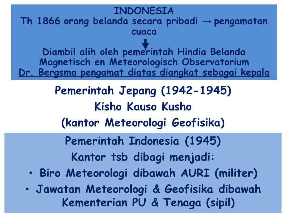 INDONESIA Th 1866 orang belanda secara pribadi → pengamatan cuaca Diambil alih oleh pemerintah Hindia Belanda Magnetisch en Meteorologisch Observatori