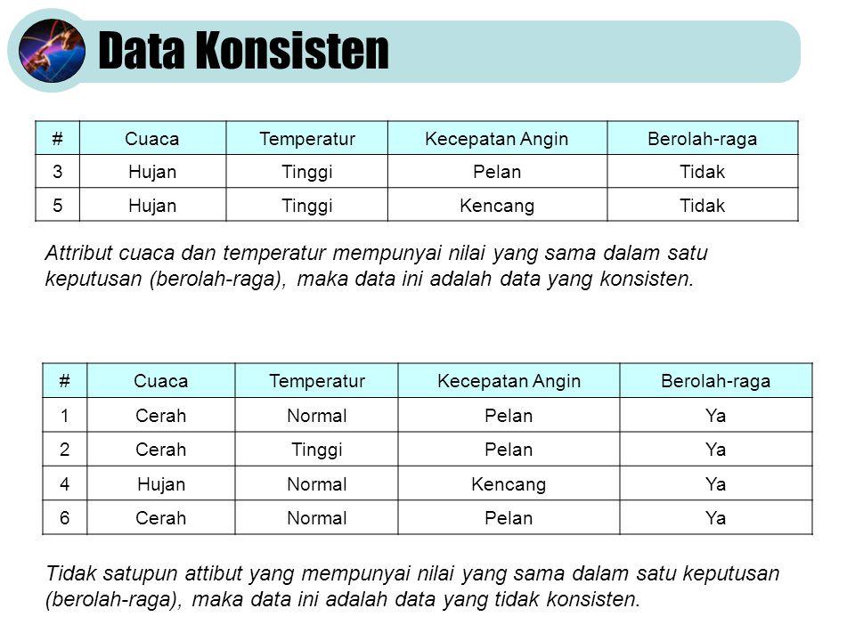 Data Konsisten #CuacaTemperaturKecepatan AnginBerolah-raga 1CerahNormalPelanYa 2CerahTinggiPelanYa 4HujanNormalKencangYa 6CerahNormalPelanYa Tidak satupun attibut yang mempunyai nilai yang sama dalam satu keputusan (berolah-raga), maka data ini adalah data yang tidak konsisten.