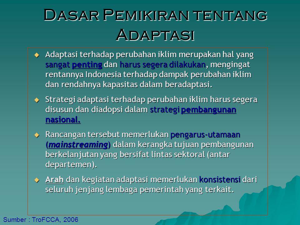 Dasar Pemikiran tentang Adaptasi  Adaptasi terhadap perubahan iklim merupakan hal yang sangat penting dan harus segera dilakukan, mengingat rentannya Indonesia terhadap dampak perubahan iklim dan rendahnya kapasitas dalam beradaptasi.