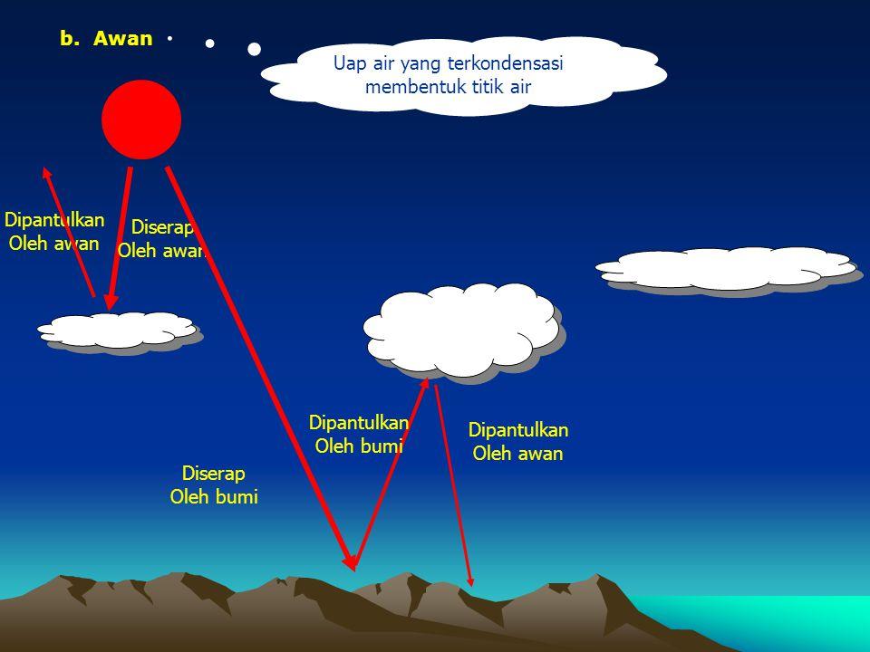 Awan dikelompokkan menjadi 4 kelompok : Awan tinggi (6-12, km, sirus) Sirus  awan putih tipis,mengkilat siang hari, berwarna merah kekuningan jelang matahari terbit/terbenam.