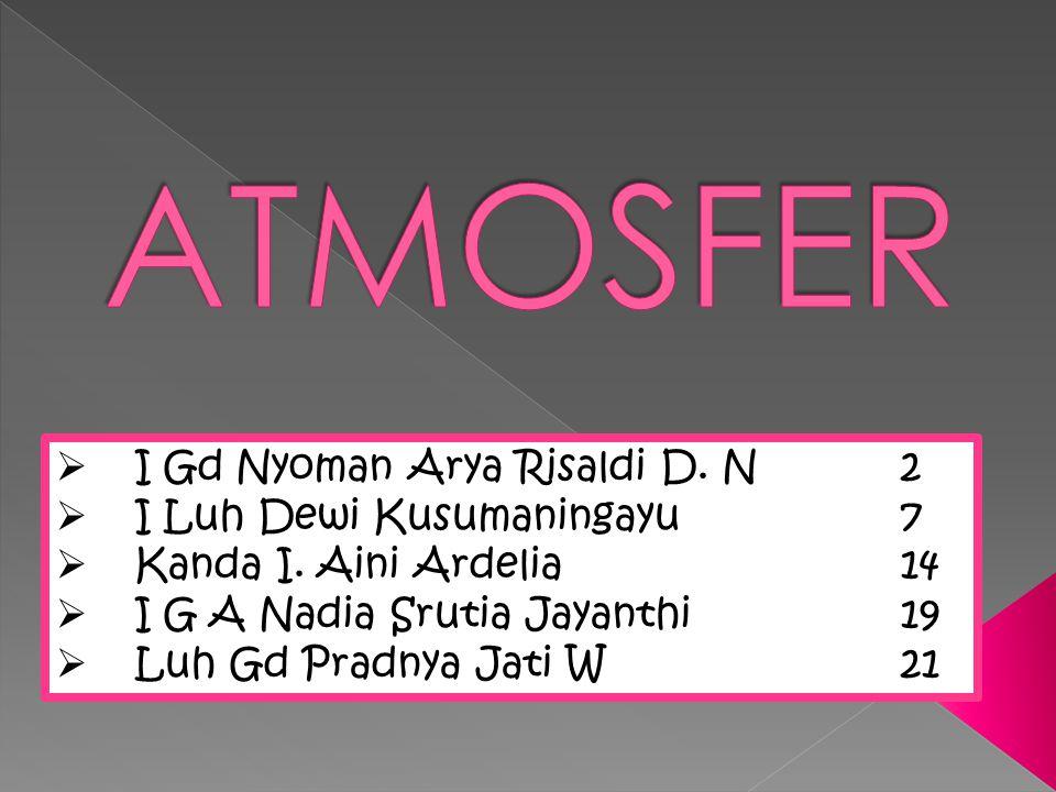  I Gd Nyoman Arya Risaldi D. N2  I Luh Dewi Kusumaningayu7  Kanda I. Aini Ardelia14  I G A Nadia Srutia Jayanthi19  Luh Gd Pradnya Jati W21