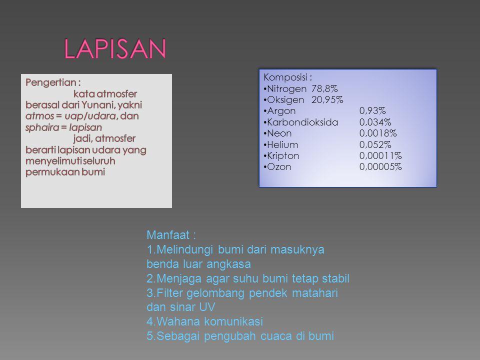 Komposisi : • Nitrogen78,8% • Oksigen20,95% • Argon0,93% • Karbondioksida0,034% • Neon0,0018% • Helium0,052% • Kripton0,00011% • Ozon0,00005% Komposis