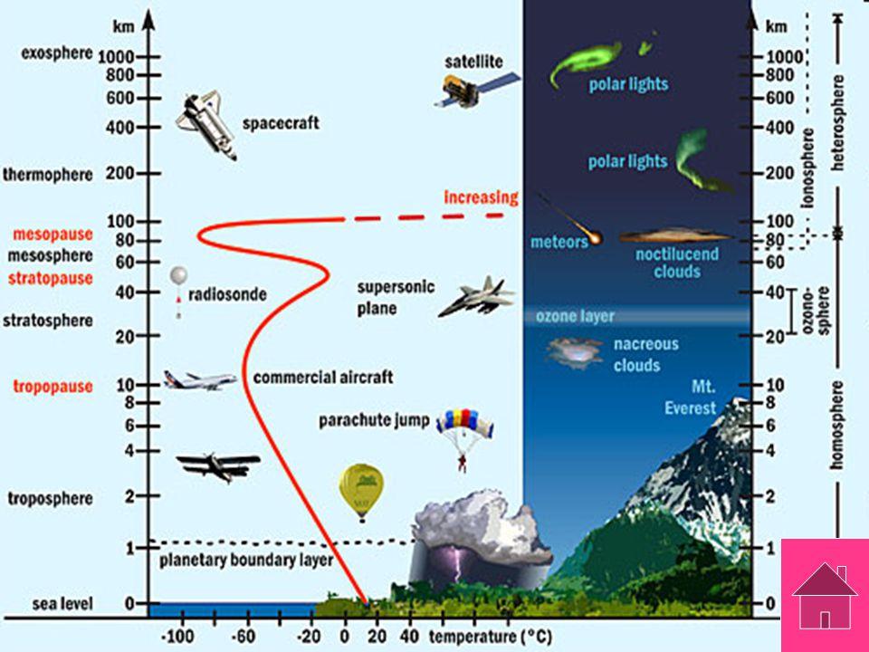 c.Sistem Klasifikasi Schmidt-Ferguson Sistem iklim ini sangat terkenal di Indonesia.