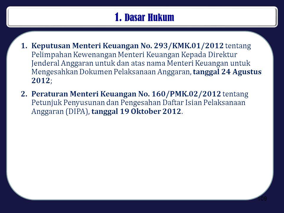 1. Dasar Hukum 109 1.Keputusan Menteri Keuangan No. 293/KMK.01/2012 tentang Pelimpahan Kewenangan Menteri Keuangan Kepada Direktur Jenderal Anggaran u