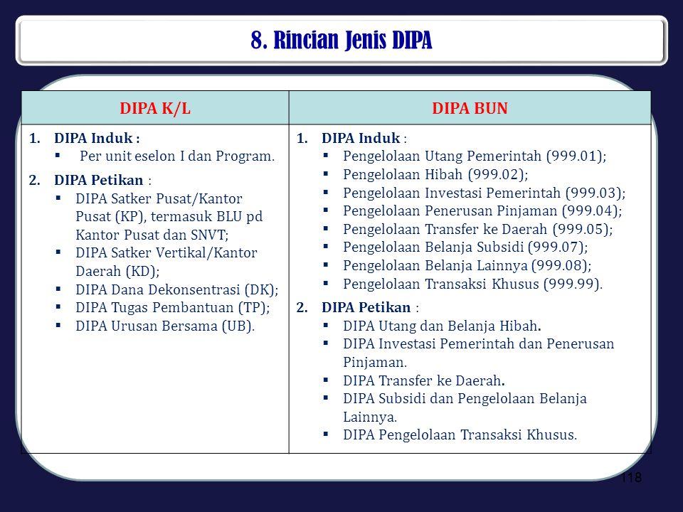 8. Rincian Jenis DIPA DIPA 118 DIPA K/LDIPA BUN 1.DIPA Induk :  Per unit eselon I dan Program. 2.DIPA Petikan :  DIPA Satker Pusat/Kantor Pusat (KP)