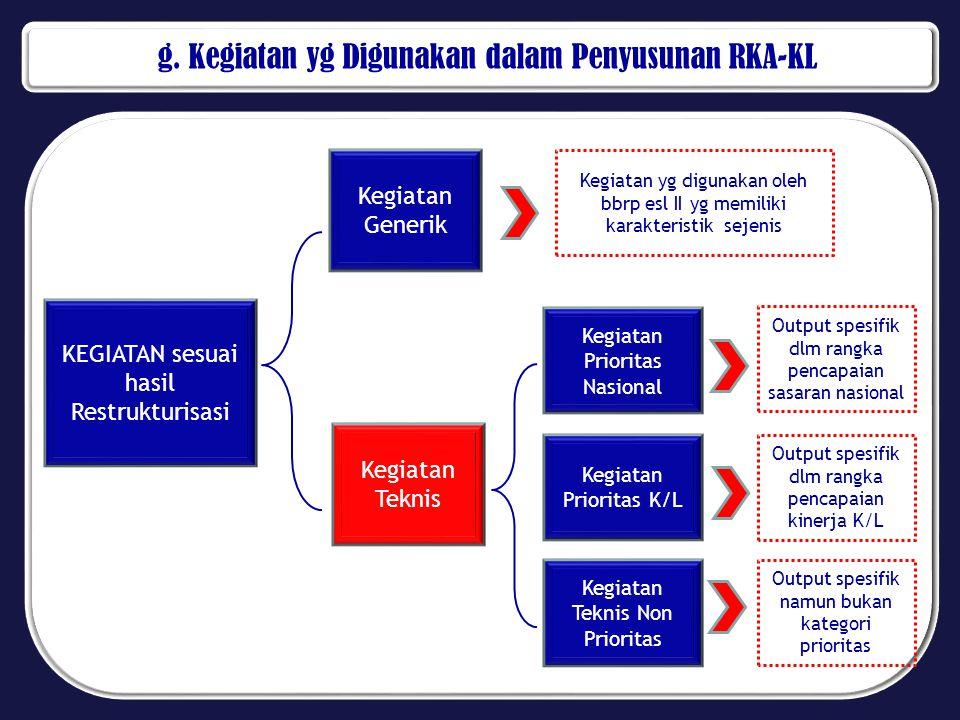 g. Kegiatan yg Digunakan dalam Penyusunan RKA-KL KEGIATAN sesuai hasil Restrukturisasi Kegiatan Generik Kegiatan yg digunakan oleh bbrp esl II yg memi