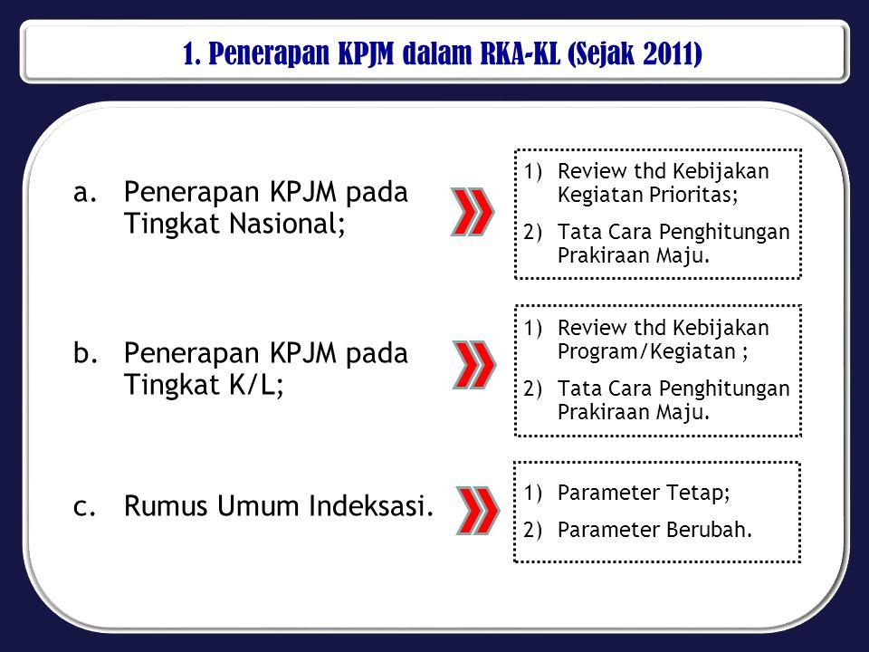 1. Penerapan KPJM dalam RKA-KL (Sejak 2011) a.Penerapan KPJM pada Tingkat Nasional; b.Penerapan KPJM pada Tingkat K/L; c.Rumus Umum Indeksasi. 1)Revie