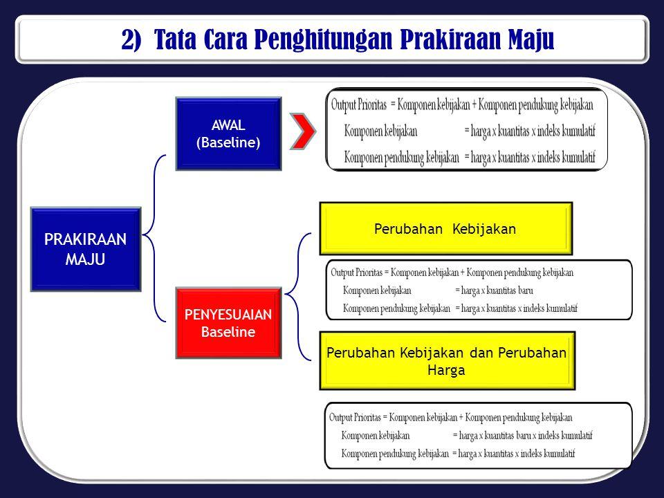 2) Tata Cara Penghitungan Prakiraan Maju PRAKIRAAN MAJU AWAL (Baseline) PENYESUAIAN Baseline Perubahan Kebijakan dan Perubahan Harga Perubahan Kebijak