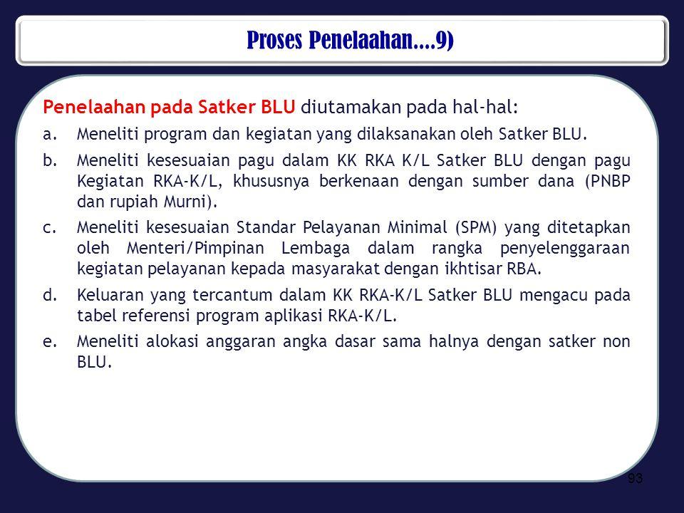 Proses Penelaahan....9) Penelaahan pada Satker BLU diutamakan pada hal-hal: a.Meneliti program dan kegiatan yang dilaksanakan oleh Satker BLU. b.Menel