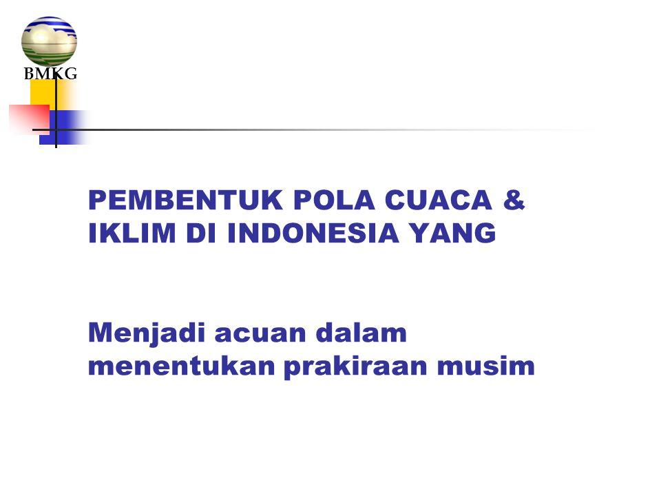 PEMBENTUK POLA CUACA & IKLIM DI INDONESIA YANG Menjadi acuan dalam menentukan prakiraan musim BMKG