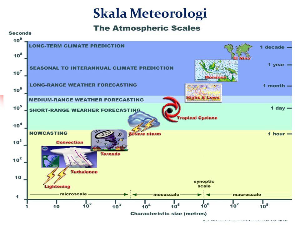 Skala Meteorologi sumber Noaa