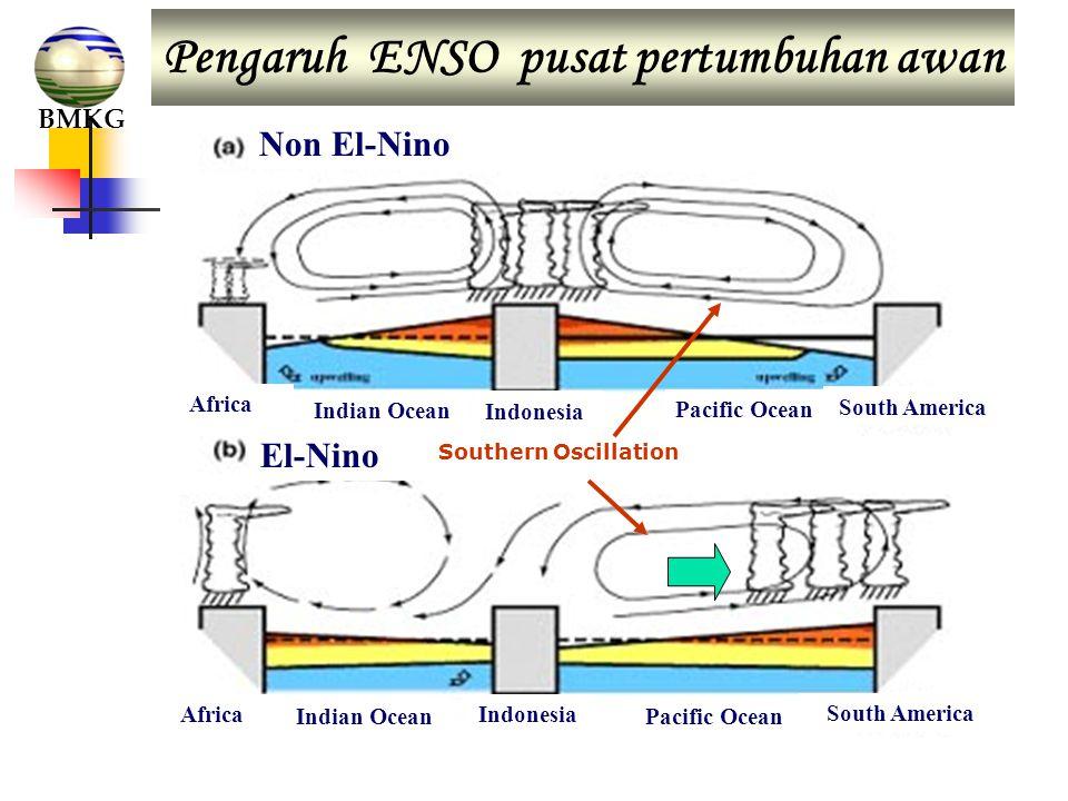 Pengaruh ENSO pusat pertumbuhan awan Indonesia Indian Ocean Africa Pacific Ocean South America El-Nino Non El-Nino Southern Oscillation BMKG