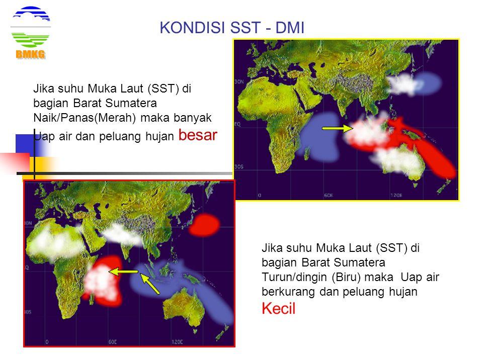 KONDISI SST - DMI Jika suhu Muka Laut (SST) di bagian Barat Sumatera Naik/Panas(Merah) maka banyak Uap air dan peluang hujan besar Jika suhu Muka Laut