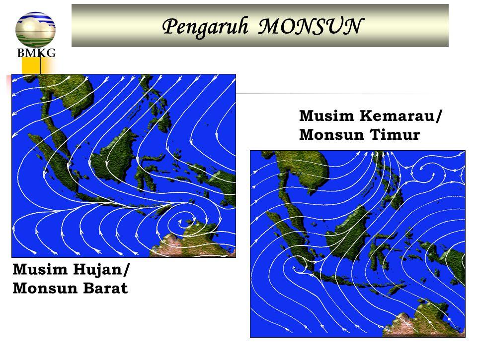 Musim Hujan/ Monsun Barat Musim Kemarau/ Monsun Timur Pengaruh MONSUN BMKG