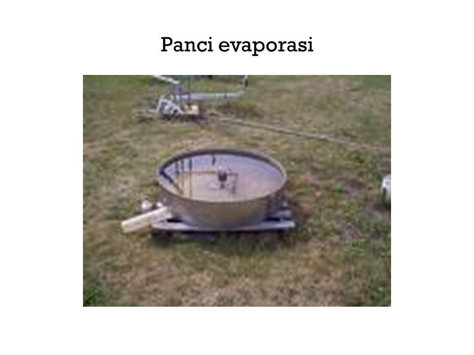 Panci evaporasi