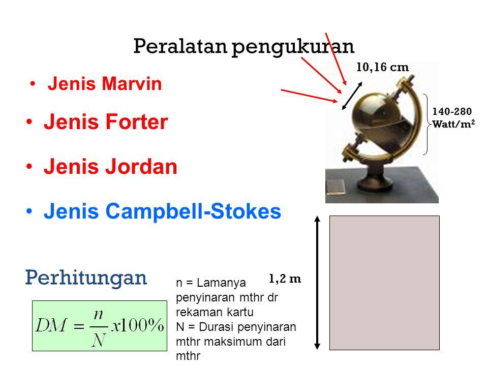 Peralatan pengukuran •Jenis Marvin •Jenis Forter •Jenis Jordan •Jenis Campbell-Stokes 1,2 m 10,16 cm 140-280 Watt/m 2 Perhitungan n = Lamanya penyinaran mthr dr rekaman kartu N = Durasi penyinaran mthr maksimum dari mthr
