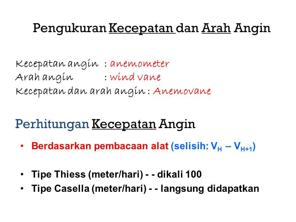 Pengukuran Kecepatan dan Arah Angin Kecepatan angin: anemometer Arah angin : wind vane Kecepatan dan arah angin : Anemovane Perhitungan Kecepatan Angi