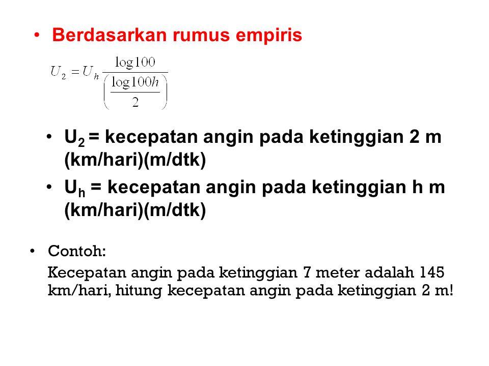 •Berdasarkan rumus empiris •U 2 = kecepatan angin pada ketinggian 2 m (km/hari)(m/dtk) •U h = kecepatan angin pada ketinggian h m (km/hari)(m/dtk) •Co