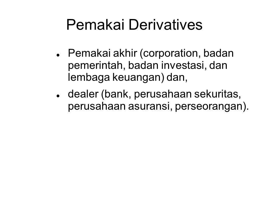 Pemakai Derivatives  Pemakai akhir (corporation, badan pemerintah, badan investasi, dan lembaga keuangan) dan,  dealer (bank, perusahaan sekuritas, perusahaan asuransi, perseorangan).