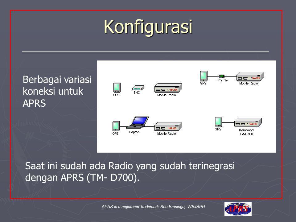 APRS is a registered trademark Bob Bruninga, WB4APR Konfigurasi Berbagai variasi koneksi untuk APRS Saat ini sudah ada Radio yang sudah terinegrasi de