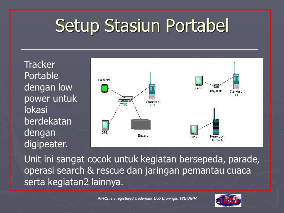 APRS is a registered trademark Bob Bruninga, WB4APR Setup Stasiun Portabel Tracker Portable dengan low power untuk lokasi berdekatan dengan digipeater