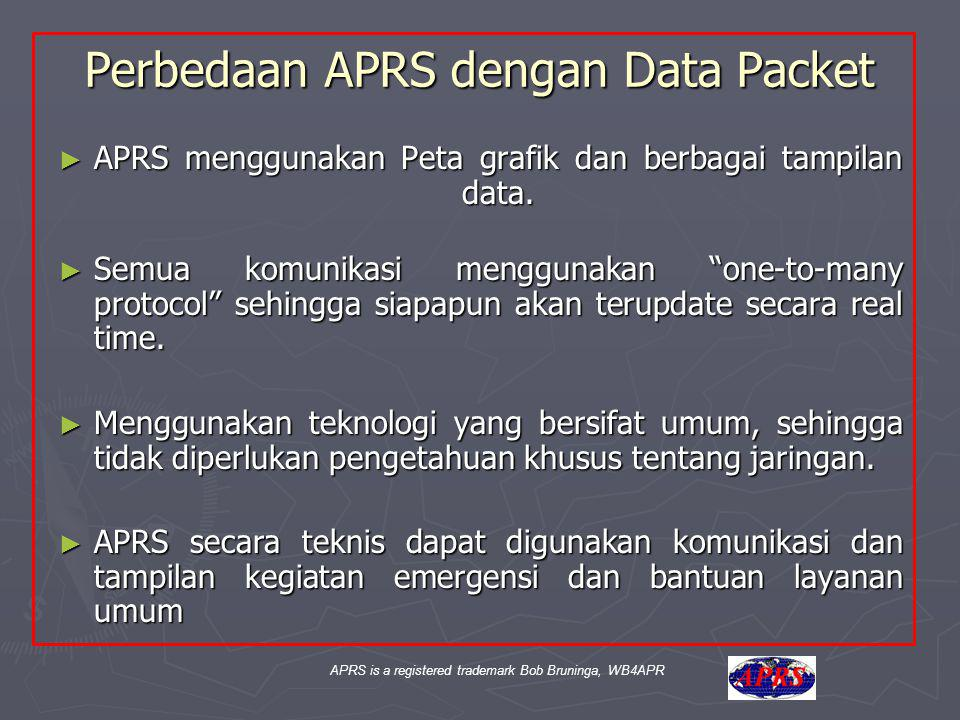 APRS is a registered trademark Bob Bruninga, WB4APR UI-View ► ► UI-View32 menggunakan gambar peta bitmap.