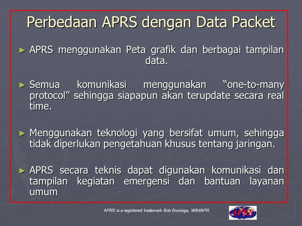 APRS is a registered trademark Bob Bruninga, WB4APR Perbedaan APRS dengan Data Packet ► APRS menggunakan Peta grafik dan berbagai tampilan data. ► Sem