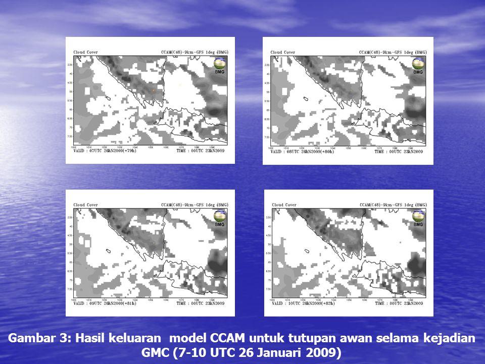 Gambar 3: Hasil keluaran model CCAM untuk tutupan awan selama kejadian GMC (7-10 UTC 26 Januari 2009)