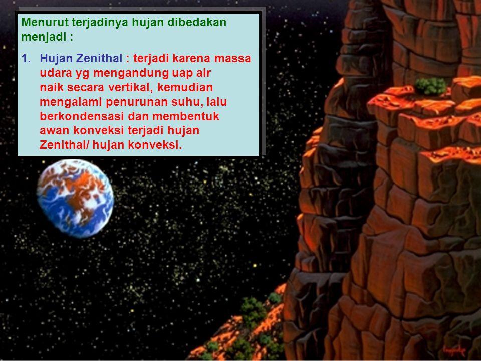 Awan Nimbostratus Awan Cumulonimbus Awan Stratus Awan AltostratusAwan AltocomulusAwan Stratocumulus