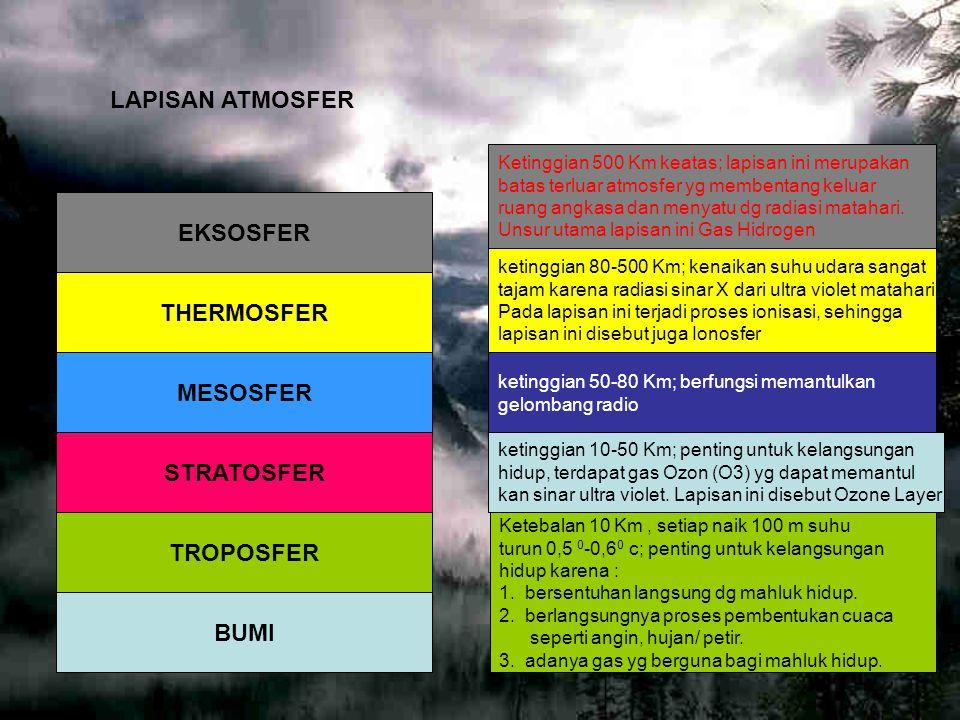 A.Atmosfer dan Dampaknya terhadap Kehidupan. 1.Struktur Lapisan Atmosfer. Atmosfer berasal dari kata Atmos (udara) dan Sfer (lapisan); atmosfer berart